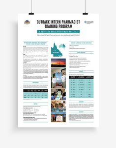 Academic Research Conference Posters - Academic poster Poster Presentation Template, Powerpoint Poster Template, Conference Poster Template, Powerpoint Design Templates, Academic Poster, Research Posters, Scientific Poster Design, Poster Design Layout, Family Poster
