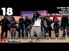 Top 20 - Most Viewed Lil Wayne Music Videos in September 2012  #lilwayne #rapmusic #hiphop   http://www.fuhshnizzle.com/pedia/artists/Lil-Wayne.html
