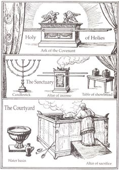 coloring pages Sunday School the Tabernacle veil was torn - - Yahoo Image Search Results Scripture Study, Bible Art, Tabernacle Of Moses, Heiliges Land, Bible Study Materials, Arte Judaica, Bibel Journal, Bible Mapping, Bible Pictures