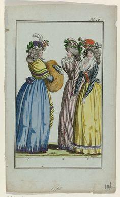 Journal für Fabrik, Manufaktur, Handlung, Kunst und Mode, 1792, Tab IV, Anonymous, 1792