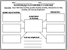 Thinking Maps  Teaching    Thinking Maps Chart And