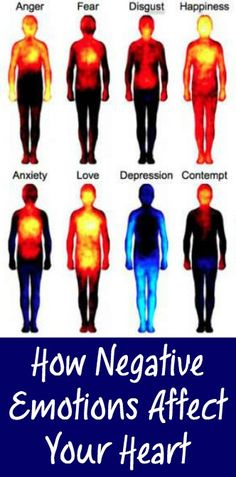 How Negative Emotions Affect Your Heart ~ http://positivemed.com/2015/01/06/negative-emotions-affect-heart/