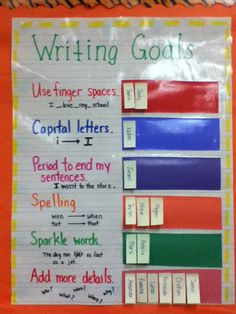 """I love this!!! Instead of """"Writing Goals"""", I would make this """"Writing Success!"""" and put the child's name up when they are caught having success with that writing skill (would only do 4: Caps, Finger Space, Punctuation, and neat Handwriting)"""