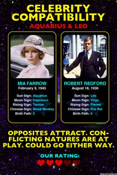 Mia Farrow (#Aquarius) & Robert Redford (#Leo) #Compatibility Rating: 1/5 astroconnects.com #astrology #horoscope #zodiac #dating #relationships #couples #celebs #celebrities #miafarrow #robertredford #thegreatgatsby