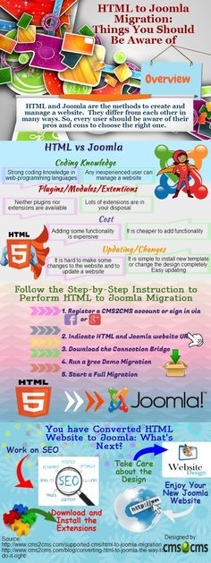 Have a look at this infographic and discover the useful tips on how to convert your HTML content to Joomla.