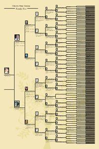 Create great family tree charts with Ancestry.com's MyCanvas publishing tool.  #genealogy #familytree #publishing