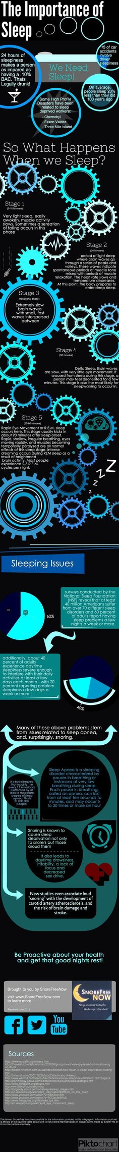 This pin shows how important is to sleep, it give some reasons on why it is important.
