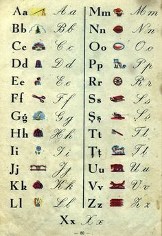 Romanian alphabet Abecedar Romanesc Submited Images Pic 2 Fly