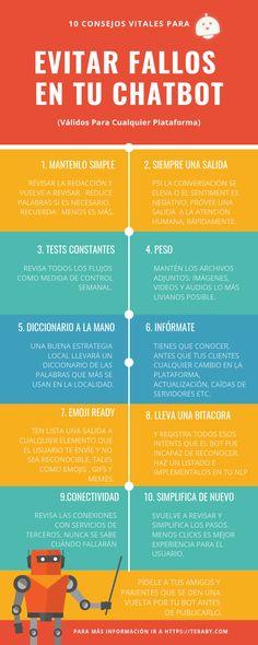 9 Maneras De Fallar Con Un Chatbot - TERABY Digital Marketing Strategy, Marketing Strategies, Heat Map, Short Words