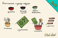 Сытный и полезный батончик из фиников, сушеной вишни и орехов.
