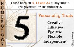 Numerology Compatibility What is Numerology Chart? Compatibility What is Numerology Chart? Hebrew N Numerology Compatibility, Love Compatibility, Astrology Numerology, Numerology Numbers, Numerology Chart, Life Challenge, Name Astrology, Astrology Report, What Is Birthday