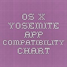 OS X Yosemite App Compatibility Chart - pretty exhaustive chart for those wanting to check if their favorite/critical software will work with Apple's new OS. #osx #os10 #10.10 #yosemite #apple #software #app #compatibility #geek #software #mac #work
