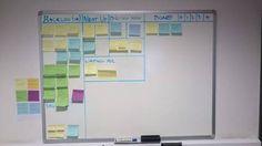 Getting organised with Personal Kanban  #pkflow #designpattern #PersonalKanban
