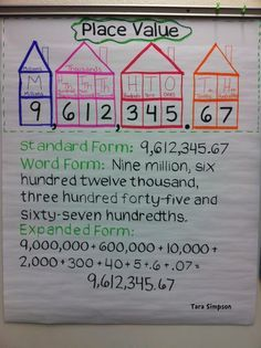 how to read decimals anchor chart - Google Search