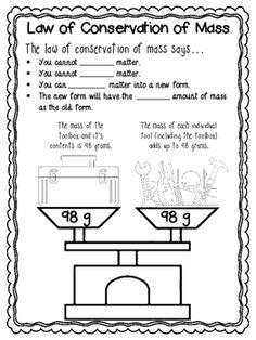 free graduated cylinder volume worksheets download and print science skills pinterest. Black Bedroom Furniture Sets. Home Design Ideas