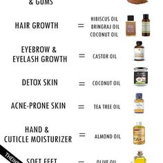 5 Hair Oils for healthy hair | THEINDIANSPOT | Page 2
