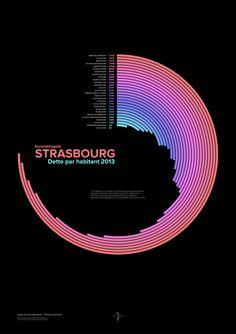 Strasbourg debt poster on Behance