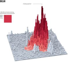8 more ways of visualising London's growth: a question of density Data Visualization Tools, Information Visualization, Web Design, Urban Design, Maquette Architecture, City Layout, Site Analysis, Parametric Design, Collage Illustration