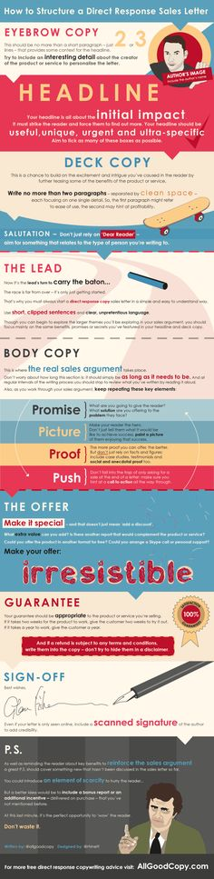 A copywriiting infographic that shows you how to structure a direct response sales letter.