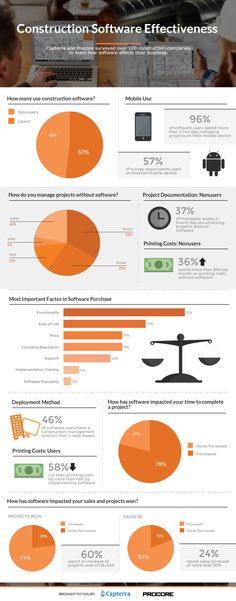 Cpm-procore-buyer-trends-infographic-v001