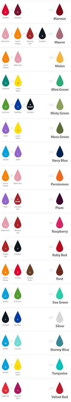 Food coloring chart (number of drops for specific colors) with - food coloring chart