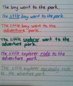 Sentence Stretching - write a basic sentence, pass it to 5 different students. Each has to either add or change a word to make the sentence more interesting or informative.