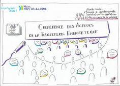 conférence des acteurs de la transition énergétique - http://julieboiveau.wordpress.com/