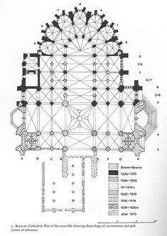Plan of Beauvais cathedral
