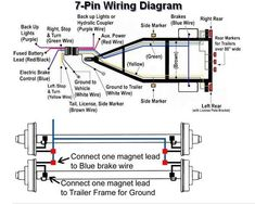 boat trailer wiring diagram relational visio standard 4 pole light automotive best 7 pin plug flatbed