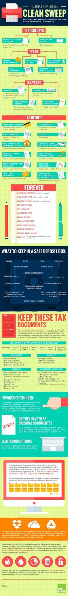 Looking to do a little clean up? This guide can help you sort through the stack of documents, receipts and other papers that have piled up. Learn what to keep and what to trash.:
