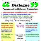 Writing Dialogue Center Activity for small groups or independent literacy station work during guided reading. Review the anchor chart for the rules...