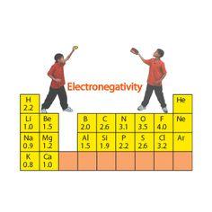 Kids for chemistry