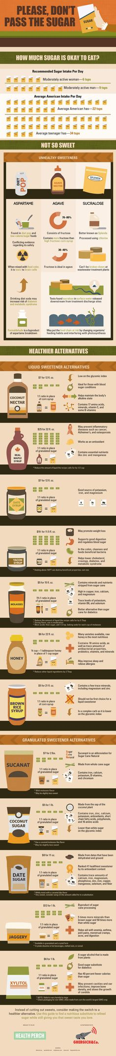 A Comprehensive Comparison of Sweeteners [by Health Perch -- via #tipsographic]. More at tipsographic.com