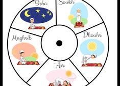 As Salamou 3Alaykounna Akhawat ! J'ai réussi à confectionner cette roue à tenir a jour au moment de chaque prière, cela permet à l'enfant de comprendre qu'il y a 5 prières quotidi…
