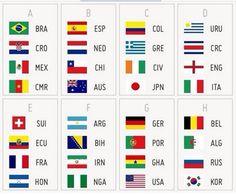 Assim são os grupos para a Copa do Mundo Brasil 2014