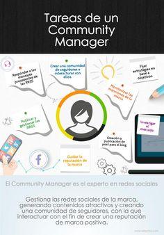 Tareas del Community Manager #infografia #infographic #socialmedia http://ticsyformacion.com/2015/08/10/tareas-del-community-manager-infografia-infographic-socialmedia-2…