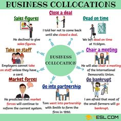 Learn frequently used business collocations in English with examples and ESL picture to improve your business communication skills. English Fun, English Idioms, English Phrases, Learn English Words, English Study, English Lessons, English Grammar, English Teaching Materials, English Writing Skills