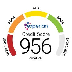 Your Experian Credit Score is 956 out of 999