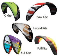 Kite Board and Kitesurfing Kite Size Chart