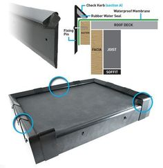 Quicktrim Check Kerb Roof Edge Trim (2.5m) - Black   Roofing Superstore®