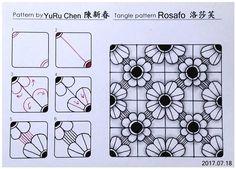 Tangle Doodle, Doodles Zentangles, Zen Doodle, Doodle Art, Doodle Patterns, Zentangle Patterns, Celtic Knot Tutorial, Zen Art, Doodle Drawings