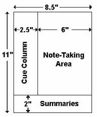 How To Use Cornell Note Taking  Cornell Notes Homework And Sentences