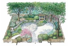 Eplans Landscape Plan - Native Shade Garden from Eplans - House Plan Code Architectural Landscape Design