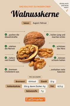 Gotta nutrition guideline to put together any meal fine. Read the quite useful nutrition image reference 5535838298 today. Diet And Nutrition, Walnuts Nutrition, Holistic Nutrition, Nutrition Guide, Complete Nutrition, Proper Nutrition, Nutrition Education, Kids Nutrition, Healthy Diet Plans