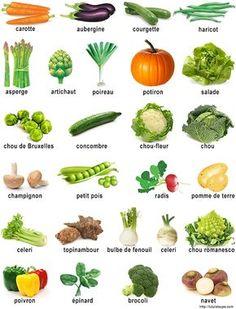 Imagier à imprimer, les légumes