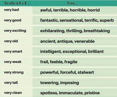 Words to Use Instead of VERY in English Words to Use Instead of VERY in Words to Use Instead of VERY in EnglishHave you ever noticed how often you use the word 've English Day, Better English, English Tips, English Idioms, English Words, English Lessons, English Vocabulary, English Grammar, Learn English