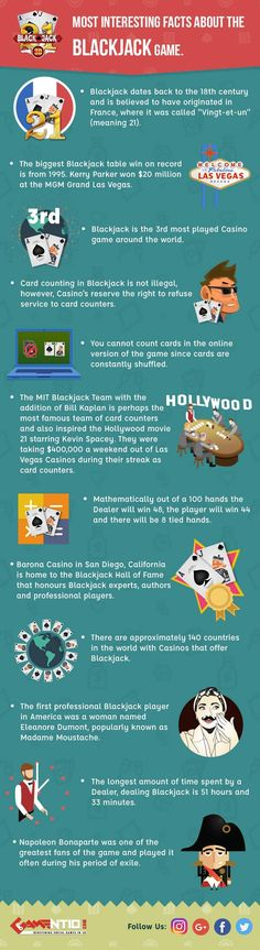 MOST INTERESTING FACTS ABOUT THE BLACKJACK GAME