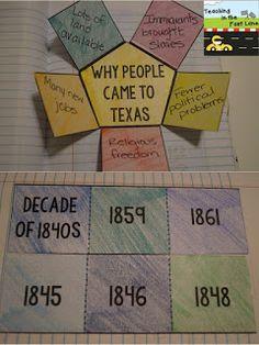 Texas History!   My Statehood Notebook