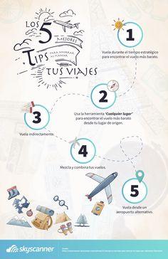 Te comparto mis 5 mejores tips para ahorrar al planear tus viajes, este caso usando Skyscanner que es una herramienta excelente para cualquier viajero que busque vuelos, hoteles y alquiler de carros #viajar #tipsdeviaje #viajes #presupuestodeviaje #skyscanner