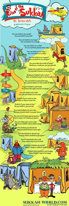 Rules of the Sukkah, Dr. Seuss Style